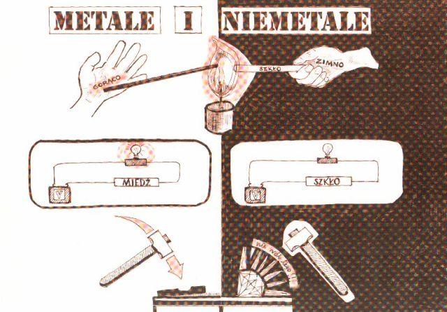 Metale i niemetale